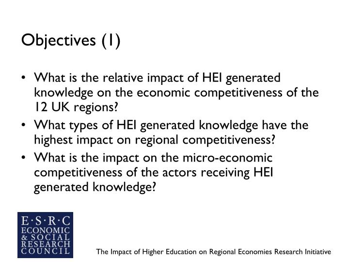 Objectives (1)