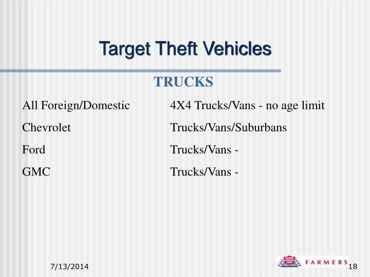 Target Theft Vehicles