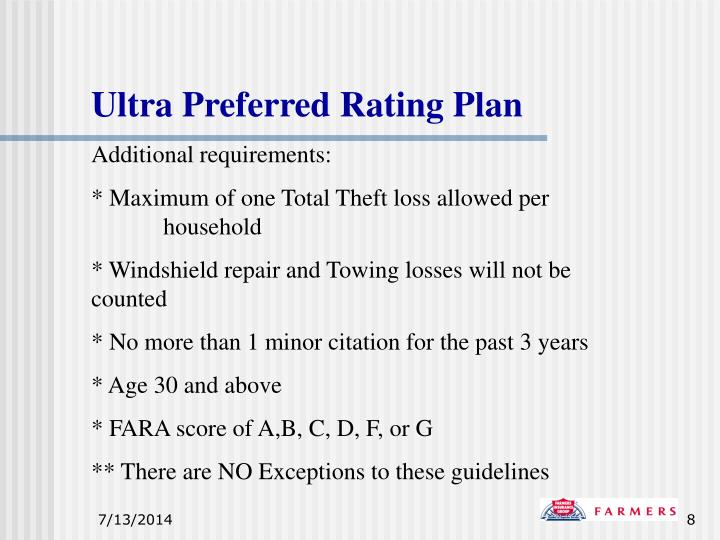 Ultra Preferred Rating Plan