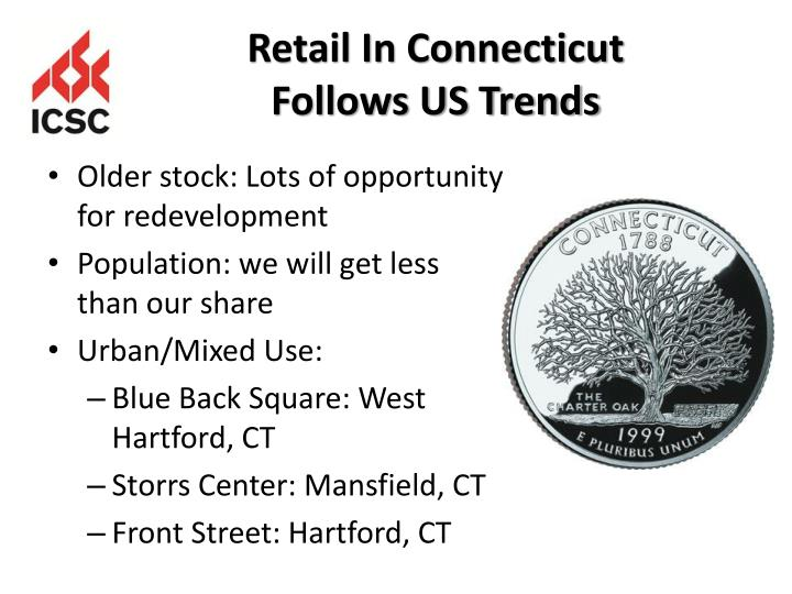 Retail In Connecticut