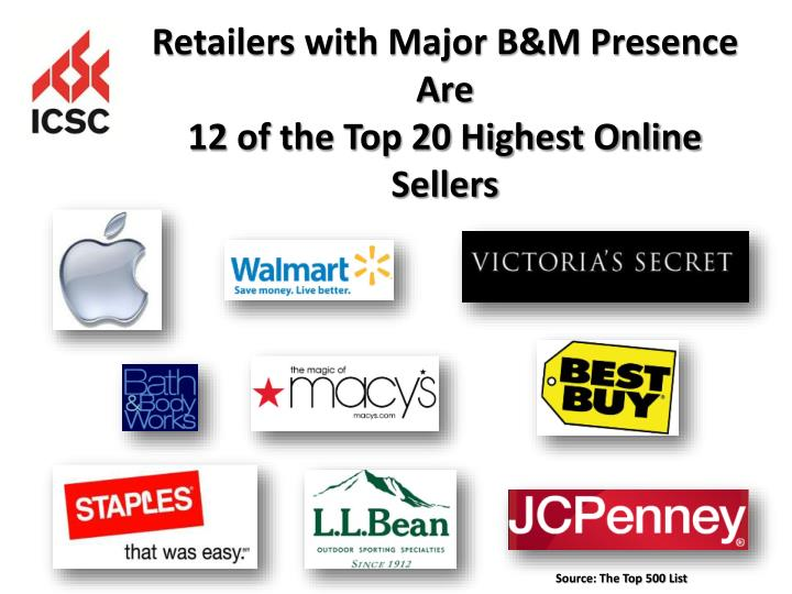 Retailers with Major B&M Presence Are