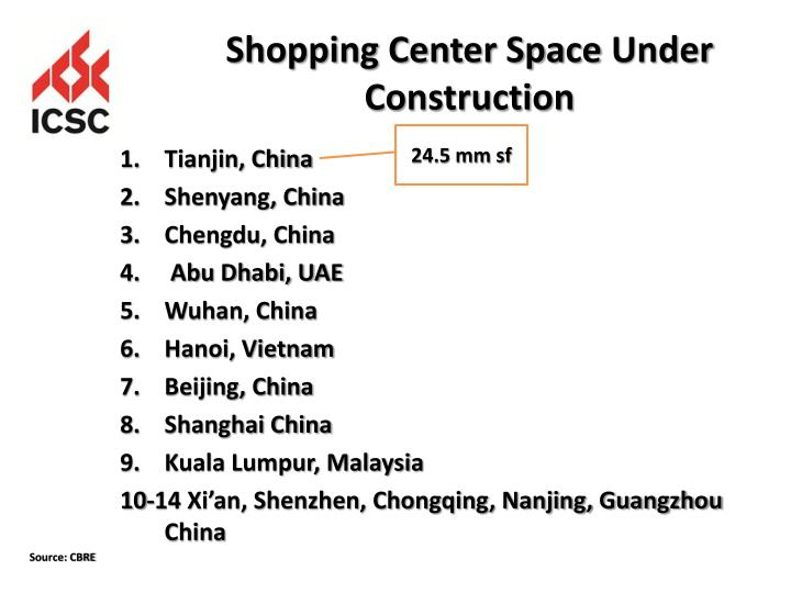 Shopping Center Space