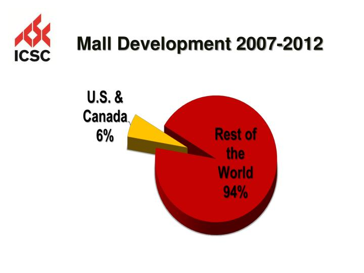 Mall Development 2007-2012