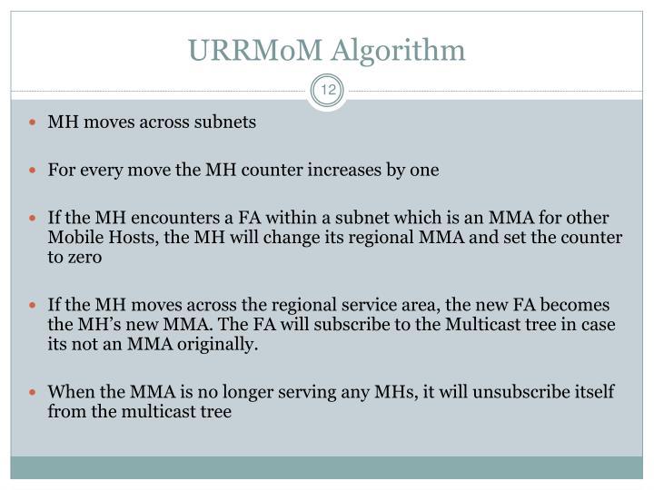 URRMoM Algorithm