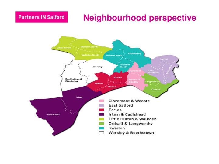 Neighbourhood perspective
