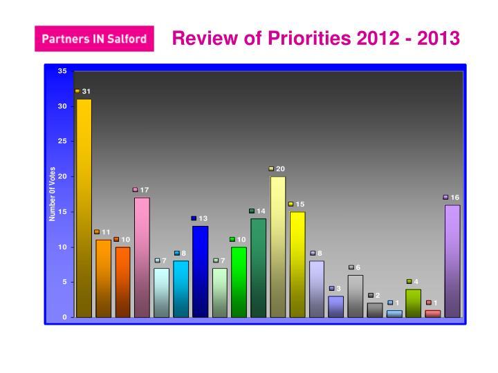 Review of Priorities 2012 - 2013