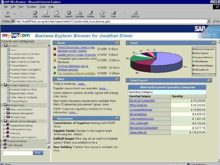 Business Explorer Browser