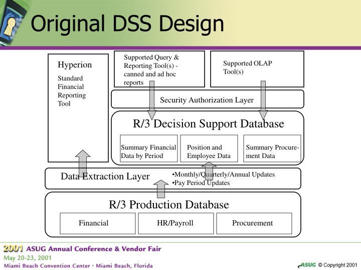 Original DSS Design