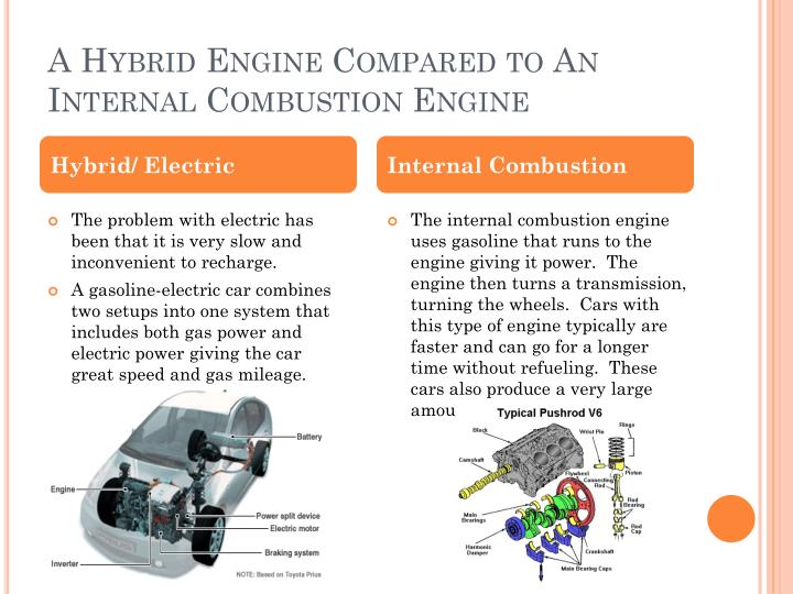 efficiency of internal combustion engine essay Even though reciprocating internal combustion engines look quite sim¬ple, they are highly complex machines there are hundreds of compo¬nents which have to perform.