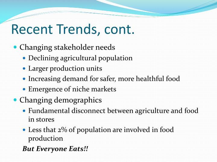 Recent Trends, cont.