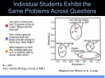 individual students exhibit the same problems across questions