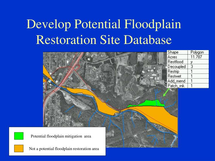 Develop Potential Floodplain Restoration Site Database