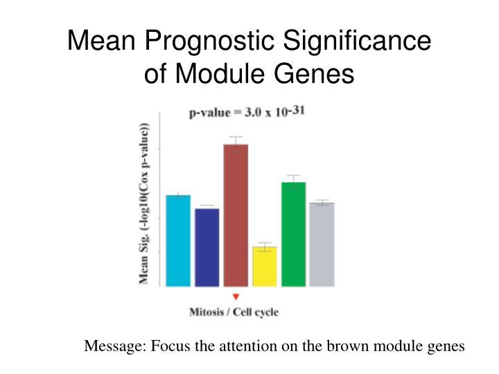 Mean Prognostic Significance