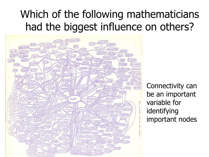 Which of the following mathematicians had the biggest influence on others?