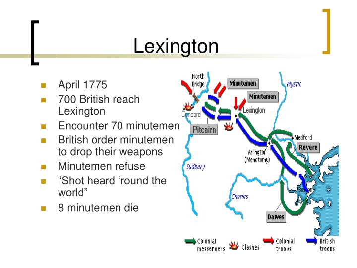 Ppt The Road To Lexington And Concord Powerpoint