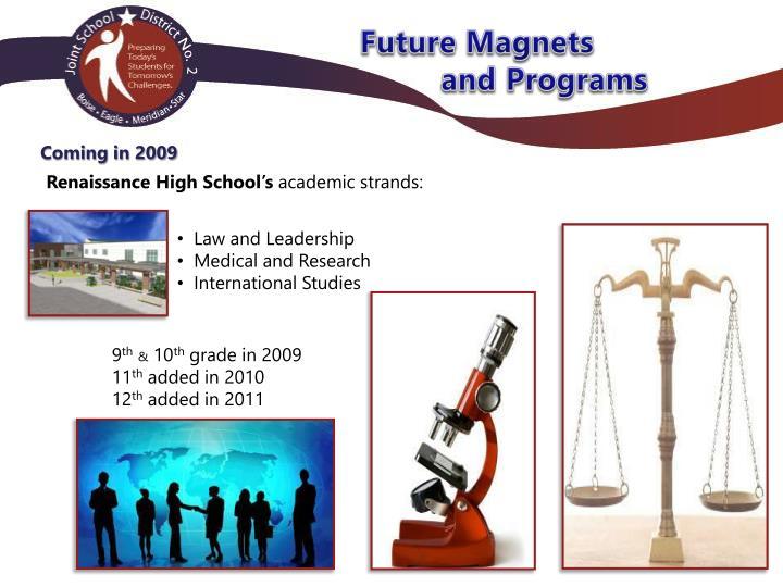 Future Magnets