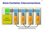 atom container interconnections