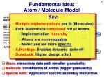 fundamental idea atom molecule model