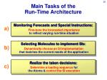 main tasks of the run time architecture