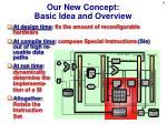 our new concept basic idea and overview