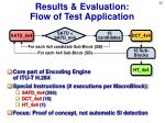 results evaluation flow of test application