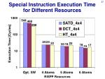 special instruction execution time for different resources