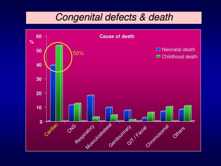 Neonatal death