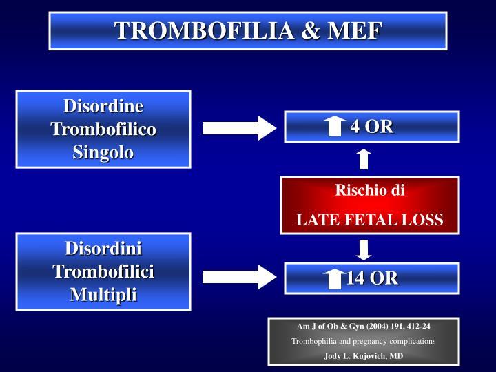 TROMBOFILIA & MEF