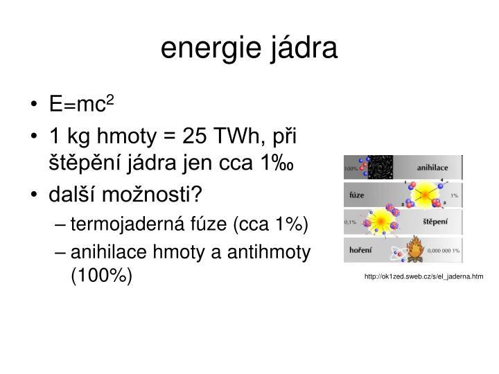 energie jádra
