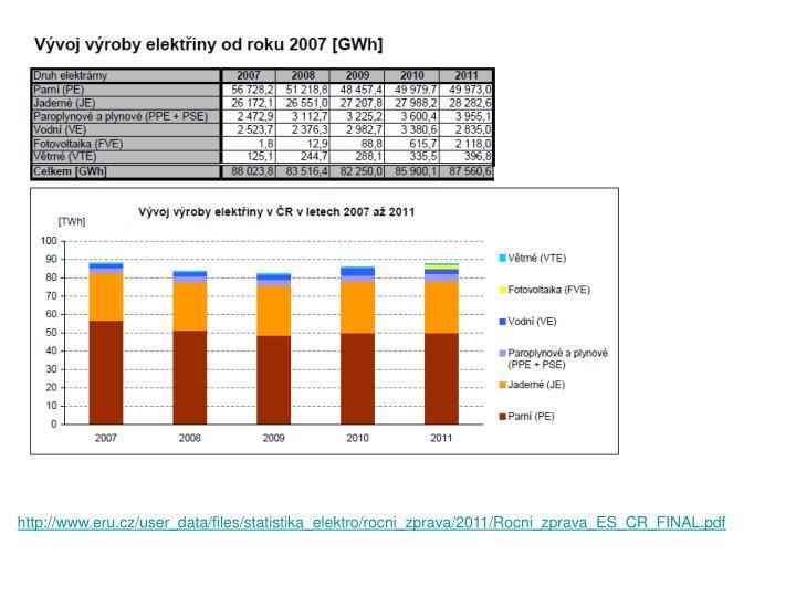 http://www.eru.cz/user_data/files/statistika_elektro/rocni_zprava/2011/Rocni_zprava_ES_CR_FINAL.pdf