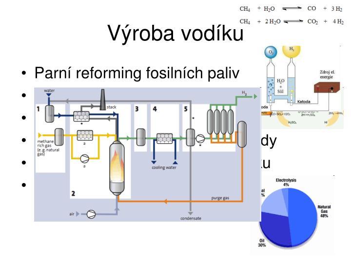 Výroba vodíku
