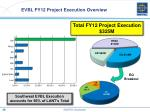 evbl fy12 project execution overview