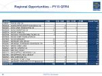 regional opportunities fy13 qtr4