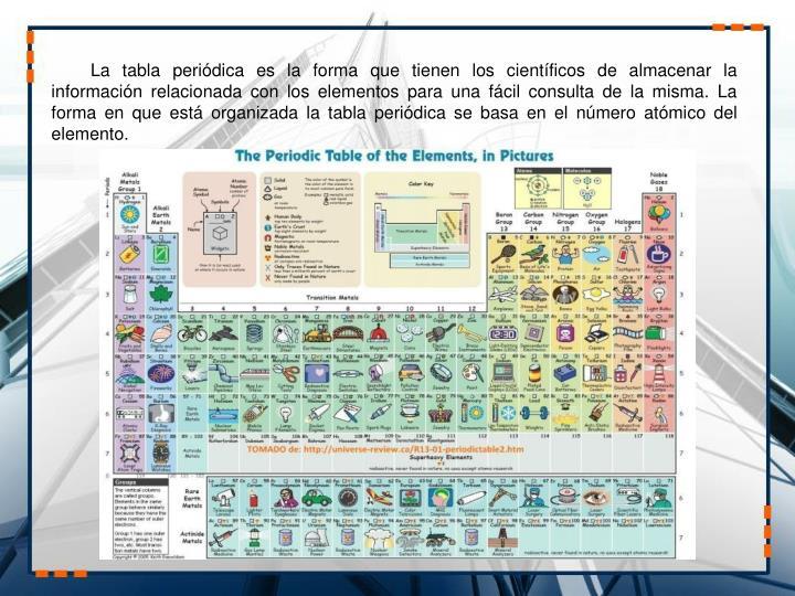 Ppt unidad 3 elementos qumicos y periodicidad powerpoint la forma en que est organizada la tabla peridica se basa en el nmero atmico del elemento urtaz Gallery