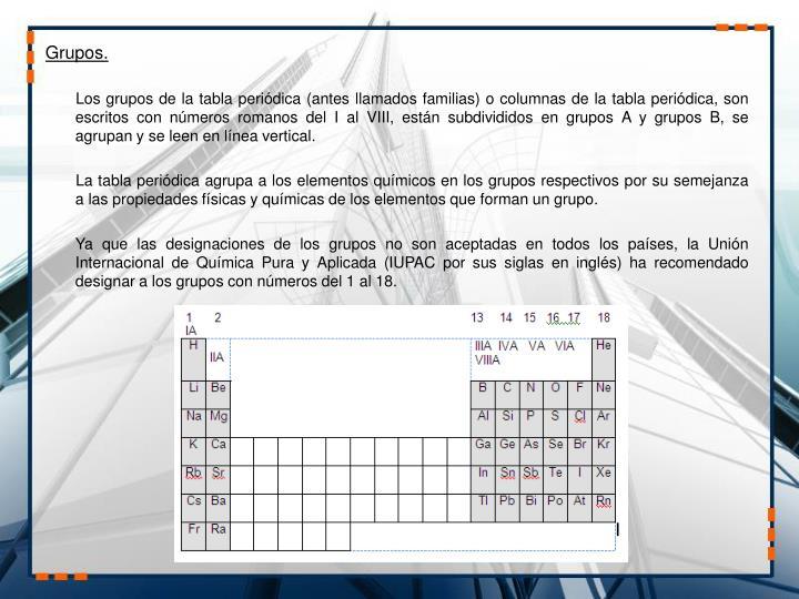 Ppt unidad 3 elementos qumicos y periodicidad powerpoint los grupos de la tabla peridica antes llamados familias o columnas de la tabla peridica son escritos con nmeros romanos del i al viii urtaz Choice Image