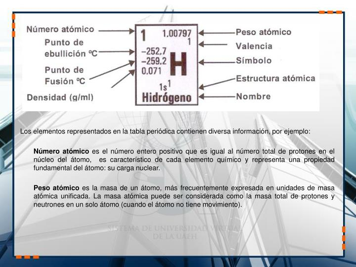 punto de ebullicion tabla periodica definicion gallery periodic punto de ebullicion tabla periodica definicion images periodic - Tabla Periodica Completa Punto De Fusion