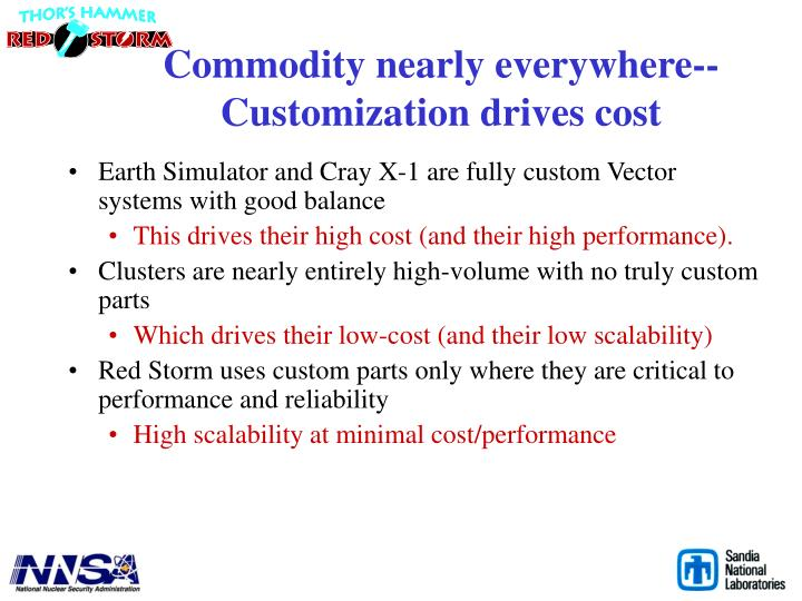 Commodity nearly everywhere-- Customization drives cost