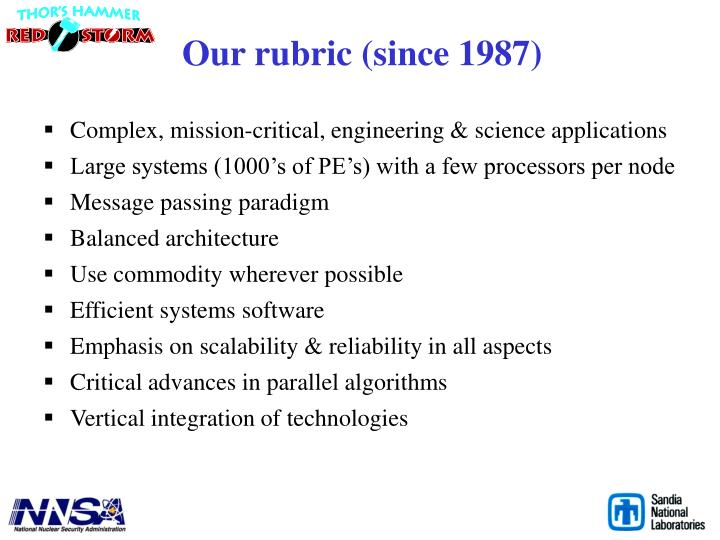 Our rubric (since 1987)