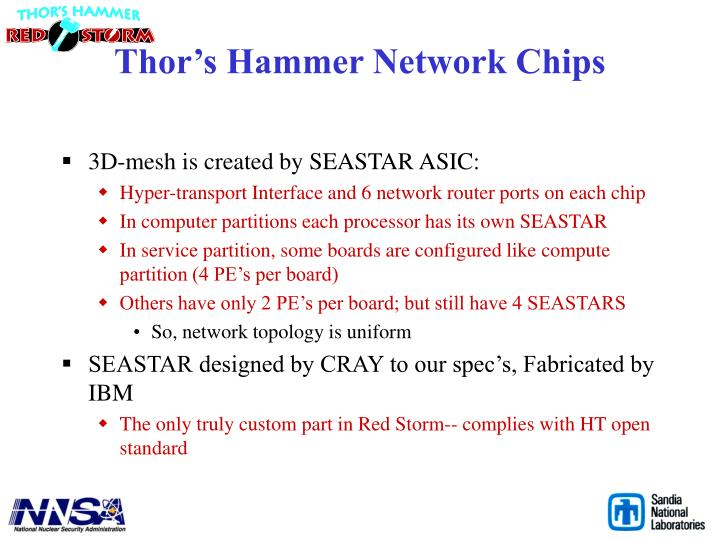Thor's Hammer Network Chips