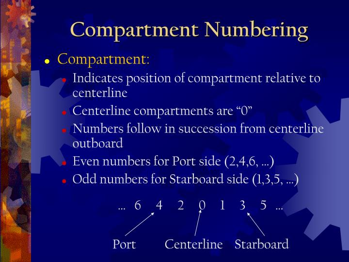 Compartment Numbering