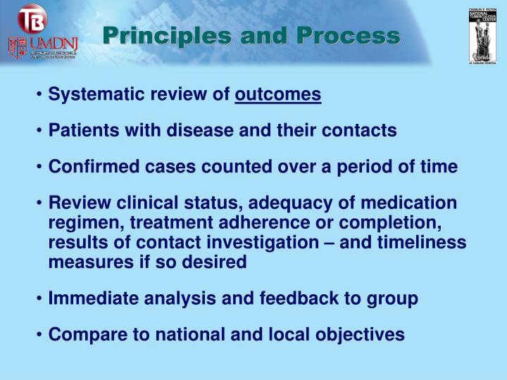 Principles and Process