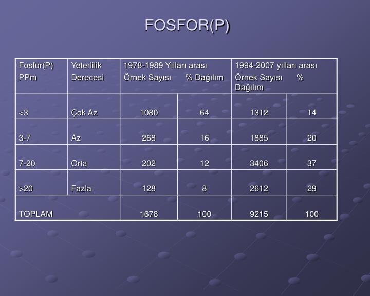 FOSFOR(P)