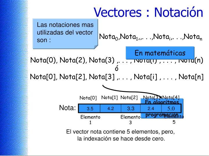 Las notaciones mas utilizadas del vector son :