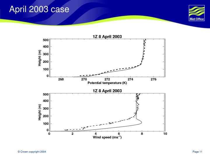 April 2003 case