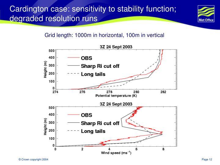 Cardington case: sensitivity to stability function;