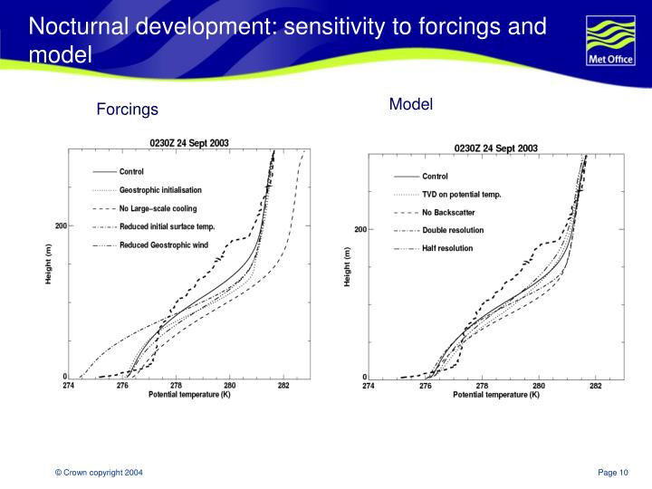 Nocturnal development: sensitivity to forcings and model