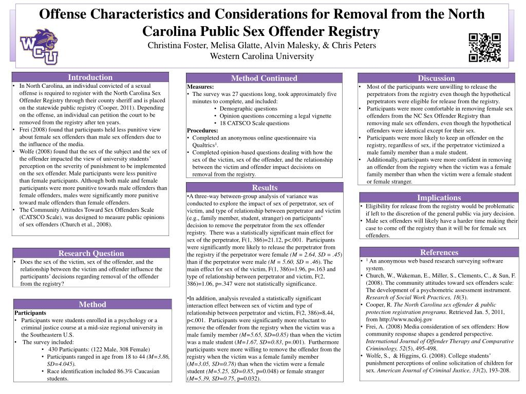 Offense Characteristics and Considerations for Removal from the North  Carolina Public Sex Offender Registry - PowerPoint PPT Presentation