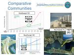 comparative communities