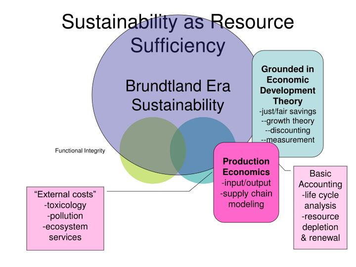 Sustainability as Resource Sufficiency