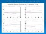 grafik 5 etki tepki analizi tge sepett fe mkbt fe mb y n benz nt fe